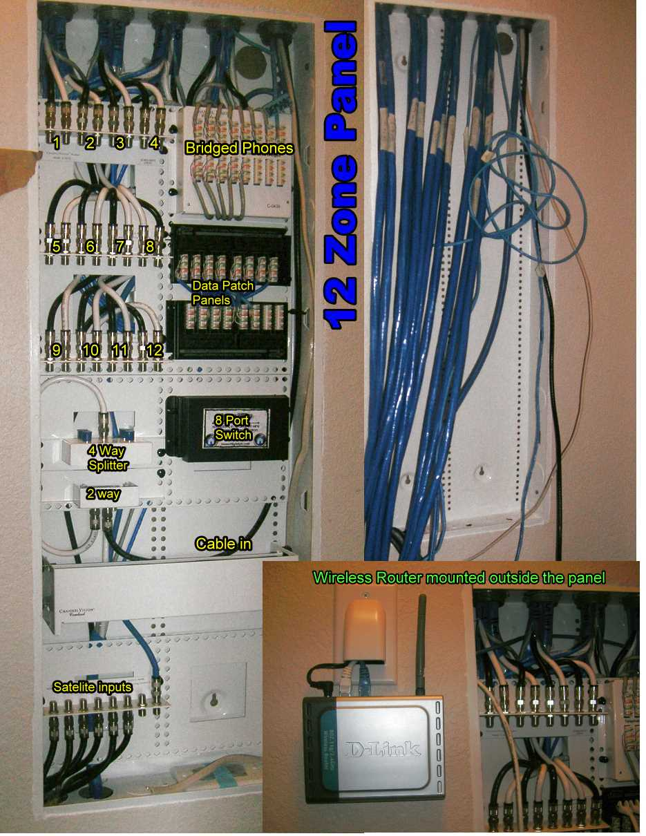 How To Wire A Structured Wiring Panel